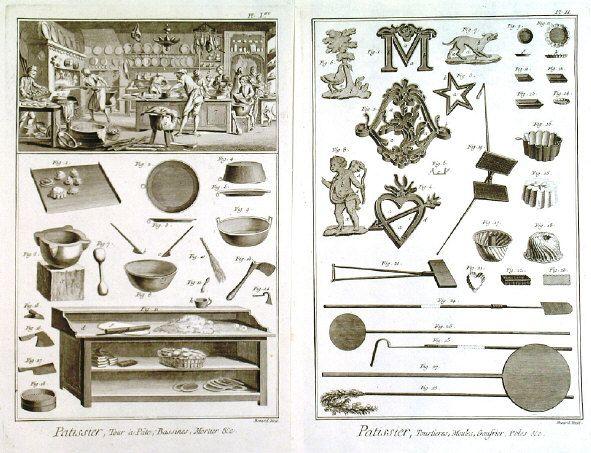 victorian kitchen food items | 18th Century Kitchen Tools: Salamander©