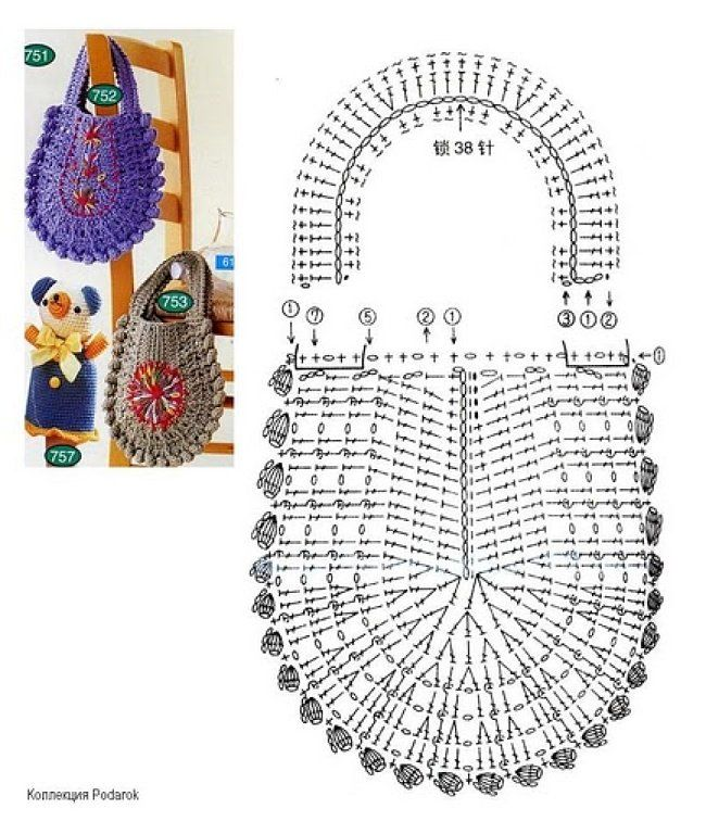 Crochet bag with diagram (what you see here) #crochet