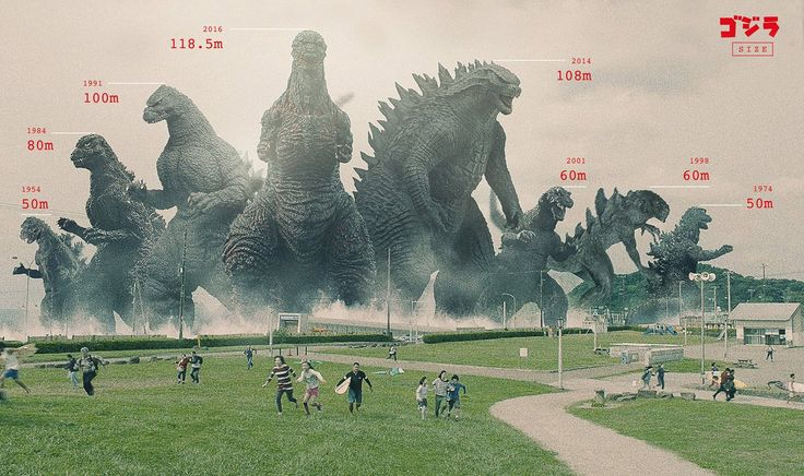 The 'Zilla that appears in Godzilla Resurgence is the tallest one to date. But how does it stack up to the other Godzilla from over the years? This is how.