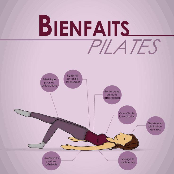 Tout savoir sur les pilates, une discipline complète et harmonieuse | Parlons-Bio.fr