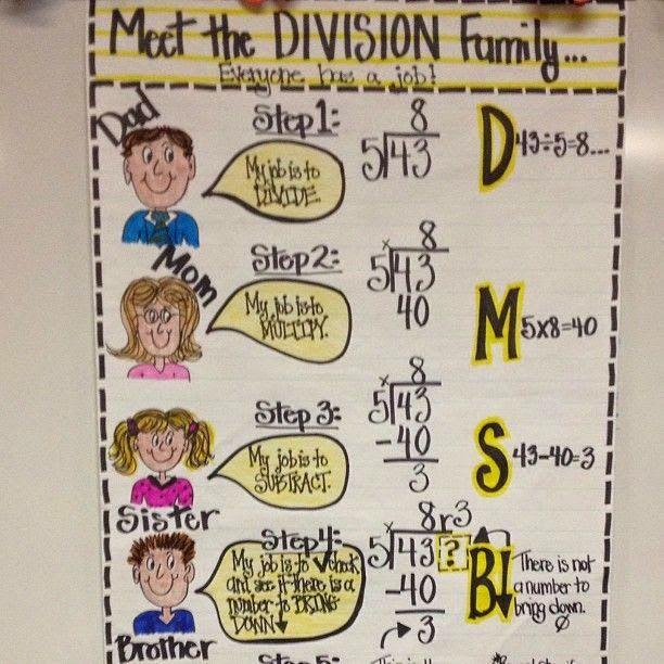 Mathematical Mondays: Diving into Long Division
