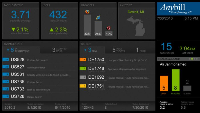 Anybill_Dashboard_v2