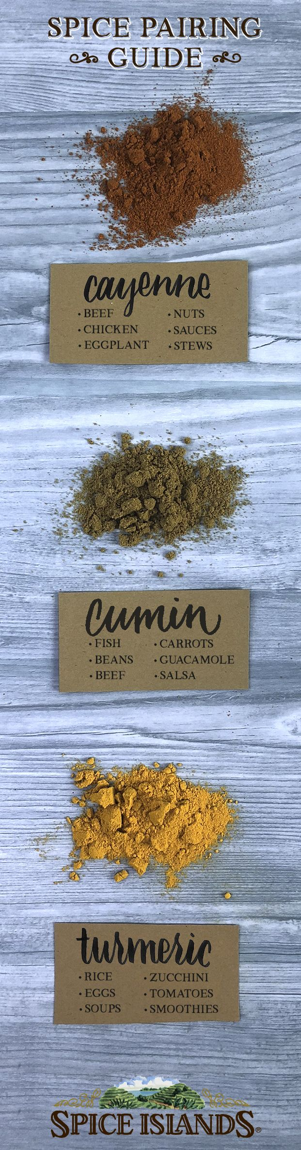 Spice Islands® Have Spice Islands® Ground Cumin Seed that you're not sure how to use? Want to add more flavor to your go-to dishes? Spice Islands® is here to help you kick things up a notch! Our Spice & Food Pairing Guide will help you match various spices and herbs with the right foods, so you can season your meals with confidence.