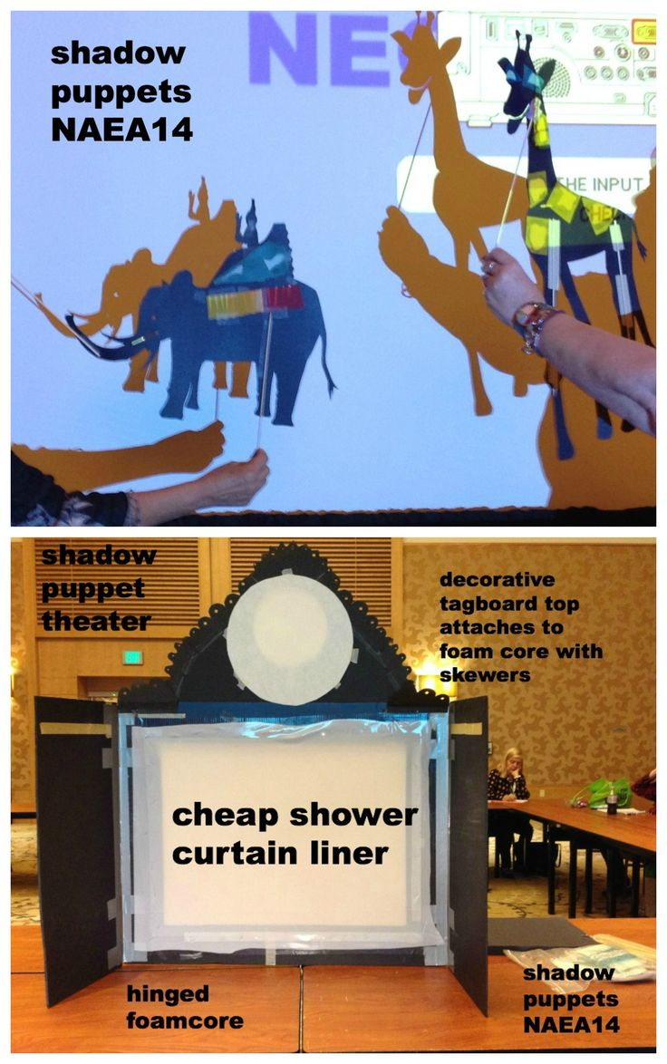 Grace Hulse's shadow puppet workshop from NAEA14. Post includes video and Prezi. What I learned at NAEA14 part 1 » K - 6 Art K – 6 Art