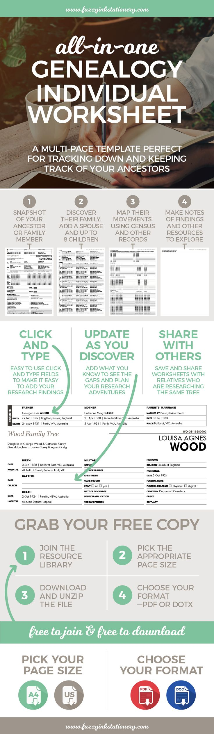 All-in-one genealogy worksheet pinterest