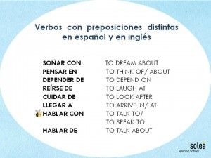 Spanish verbs with prepositions vs English verbs with prepositions.Verbos con preposición en español vs. verbos con preposición en inglés