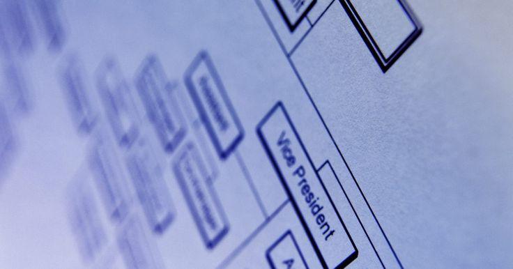 """Como fazer um fluxograma no programa """"Pages"""". Os fluxogramas são excelentes maneiras de comunicar graficamente uma ideia ou conceito. Use um diagrama para mostrar as conexões entre suas ideias ou definir a organização da sua empresa. O programa """"Pages"""" da Apple não contém uma ferramenta automática de fluxograma, mas você pode criar um facilmente usando as ferramentas de formas. Antes de ..."""