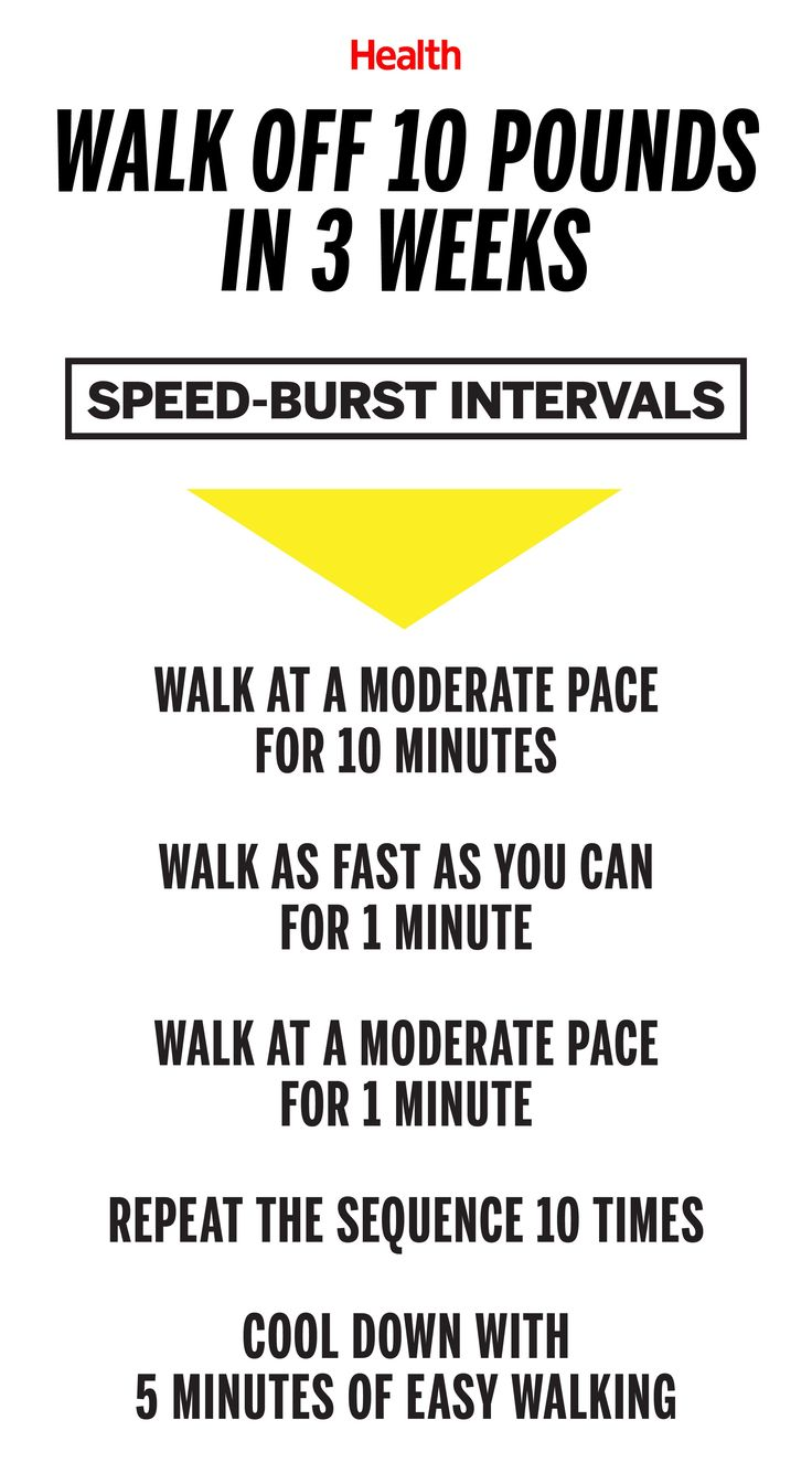 Walk off 10 pounds in 3 weeks with this speed-burst interval walking workout plan | Health.com