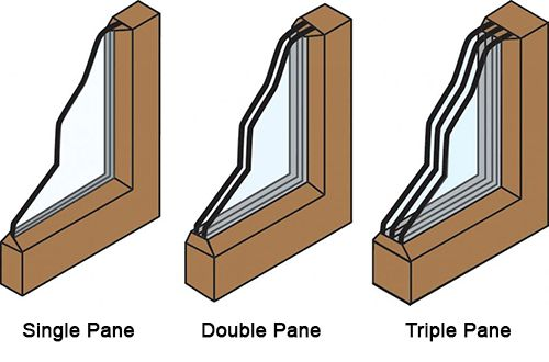 Winter Tip: Save Energy by Replacing Your Windows