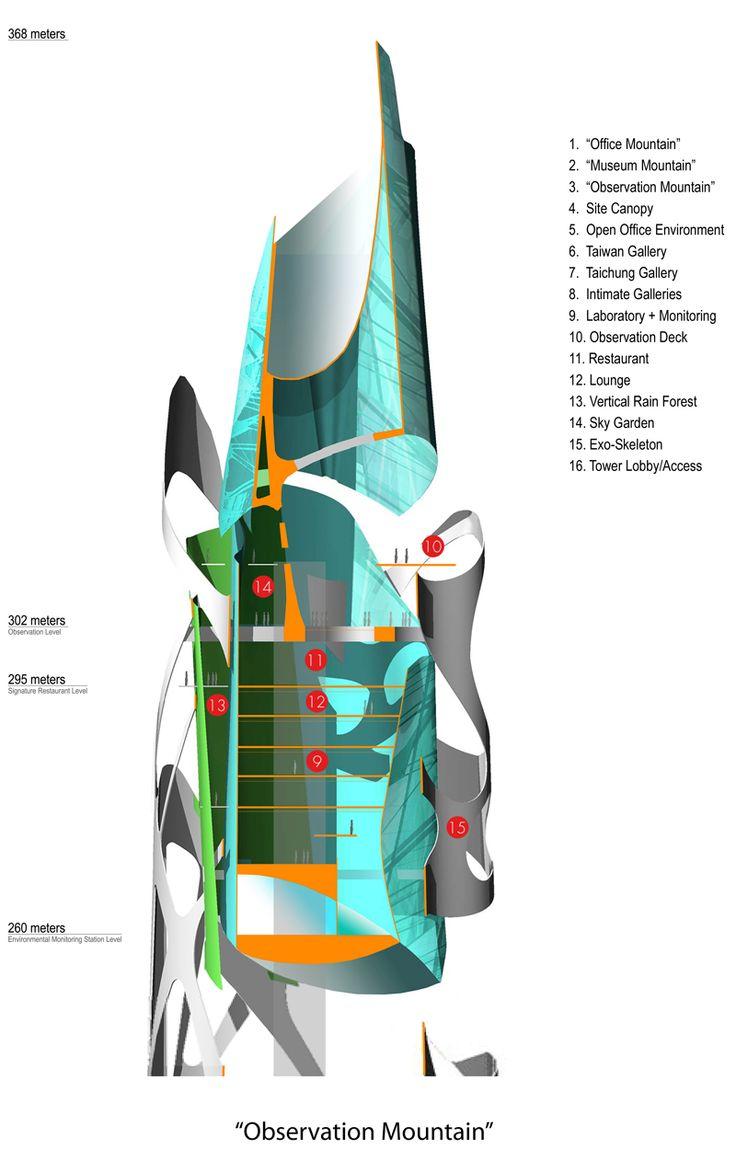 twn-tower-10