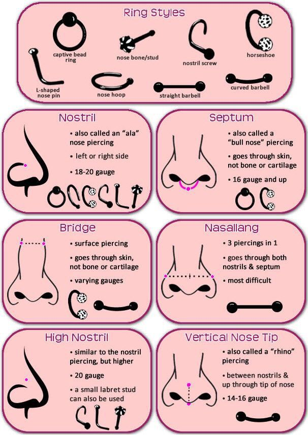 Nose guide                                                                                                                                                                                 More