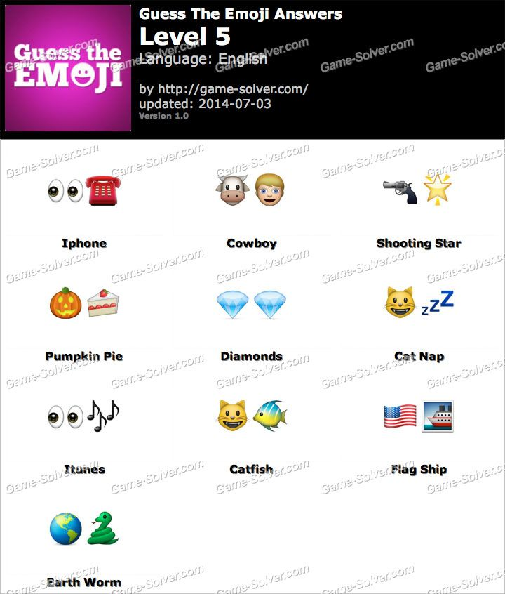 Guess The Emoji Level 5 Game Solver Guess The Emoji Guess The Emoji Answers Emoji Words