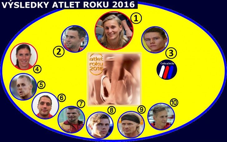 Atlet roku 2016