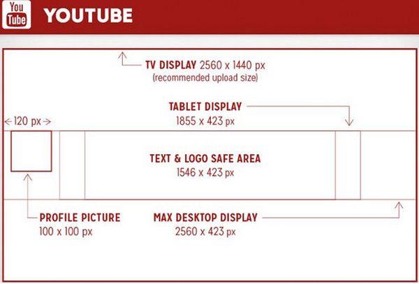youtube größe kanalbild - Google-Suche