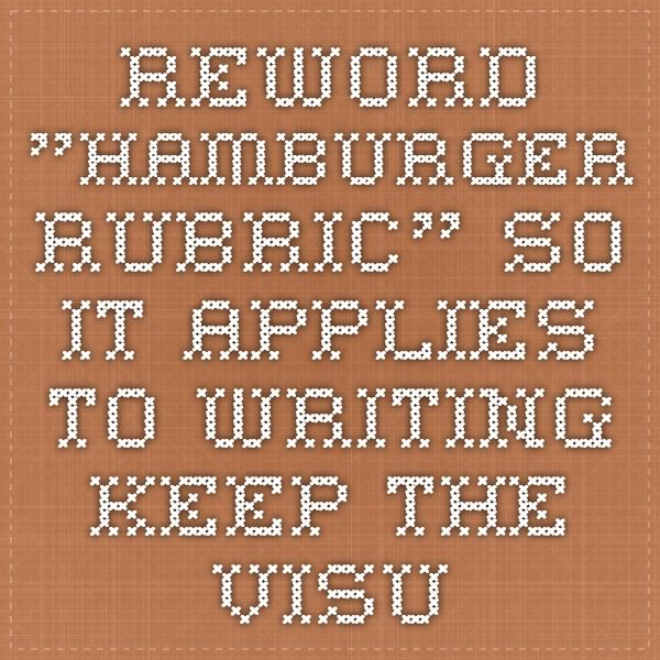 """Reword """"Hamburger Rubric"""" so it applies to writing. Keep the visual. kingswoodes.wcpss.net"""