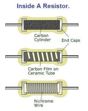 Inside A #Resistor....  #engineeringstudents