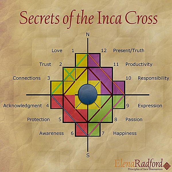 inca cross tattoo - Google Search                                                                                                                                                     More
