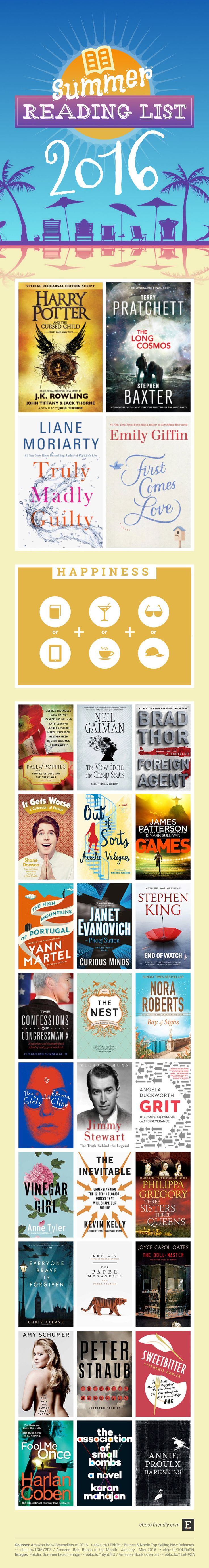 Looking for new books to read this summer? Here are the most interesting titles that were released in the recent months. Imagine…