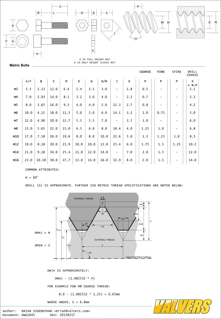 metric bolt and nut size chart pdf