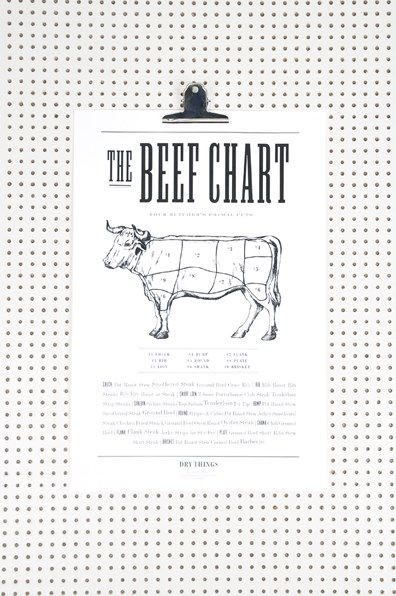 Dry things - Poster Kitchen Beef large-1