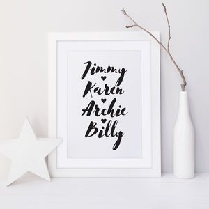 Family Names Print - what's new