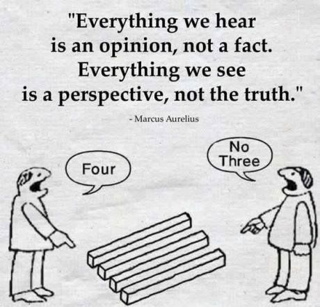 Your perception of the world is based on your experiences. What we see says more about us, than the person we are talking too). Cognitive distortion.