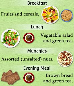 Rapid Weight Loss Diets for Women