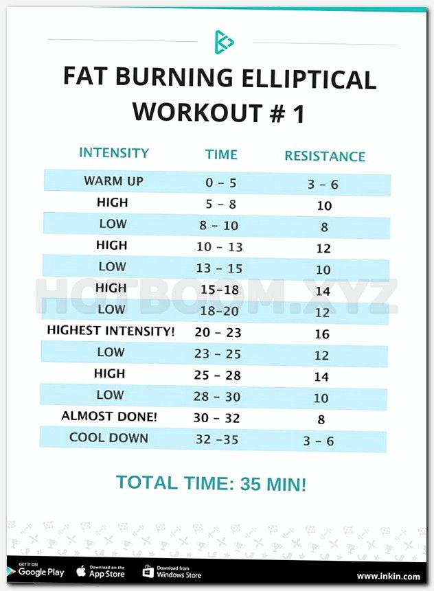 Diet plan 20 pounds in 2 months