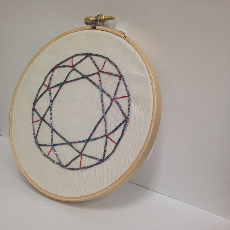 feeling stitchy: Whitney's Stitches - Learn the Couching Stitch