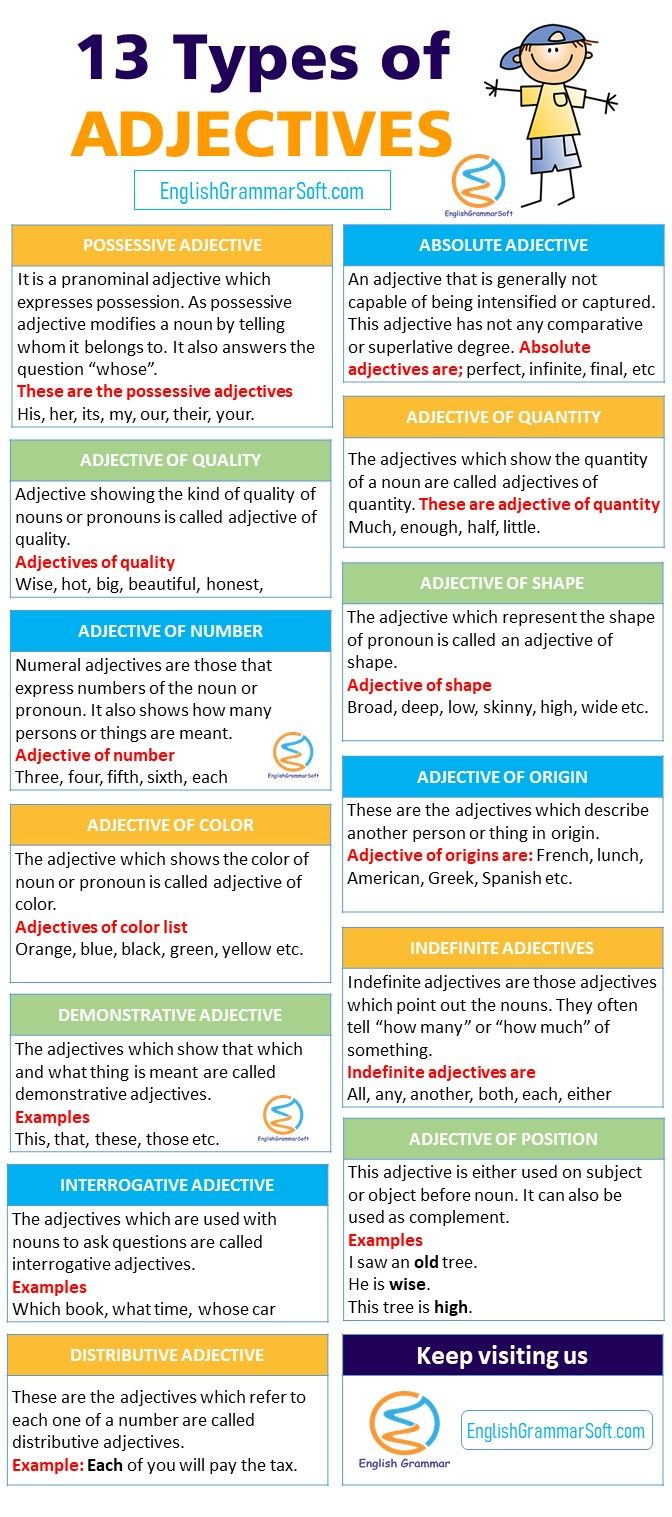 13 Types Of Adjectives Explained With Examples English Adjectives Adjectives Grammar Learn English Words Kinds of adjectives worksheets for