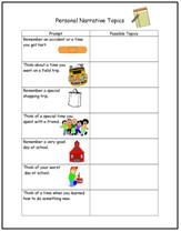First grade personal narrative topics.  This site has good writing ideas
