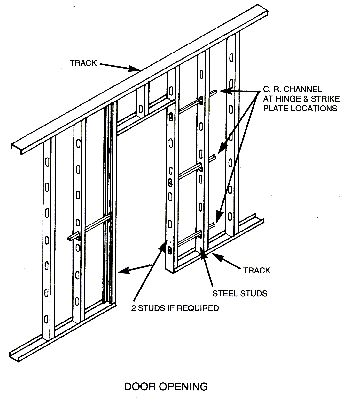 stud framing | For the Home in 2018 | Pinterest | Wall, Engineering ...