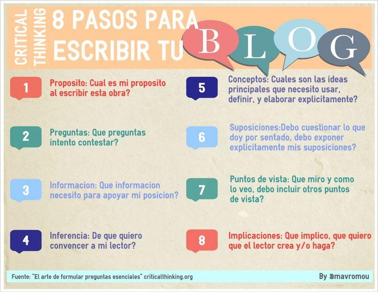 8 pasos para escribir en tu #blog. #marketing #Contenidos #Marketing #Infografia