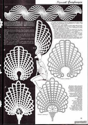 lace crochet pattern