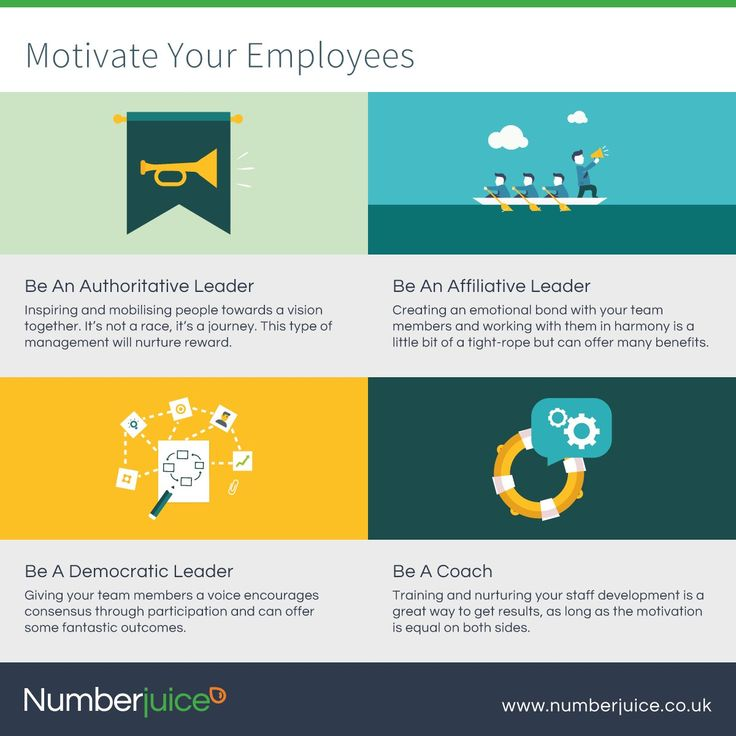 Follow these tips to motivate your employees and get the best out of them!