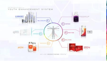Jeunesse Instantly Ageless. Youth Enhancing. Miracle Cream
