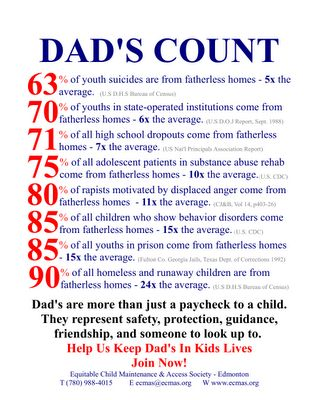 Dads Matter: Men, be there for your children.