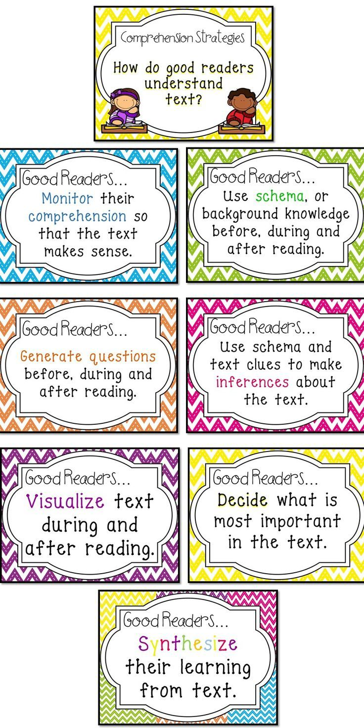 Comprehension Strategies Posters, I Can statements, graphic organizers and so much more!