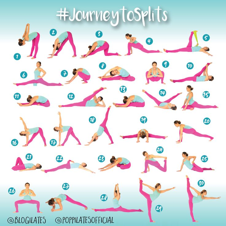 Let's do this! Journey to Splits. 30 Day Challenge
