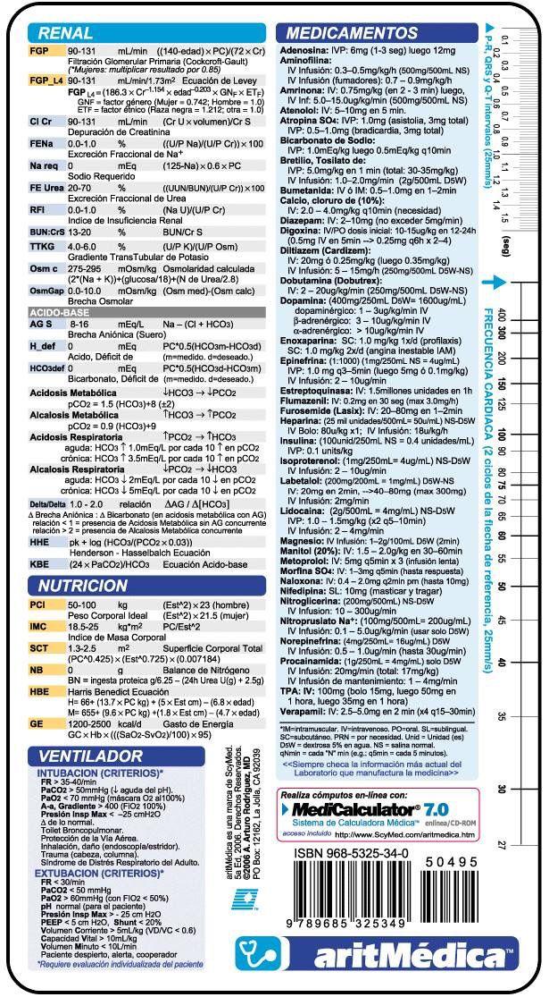 aritMédica valores de función renal, medicamentos y ácido-base