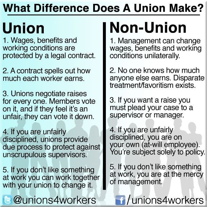 What difference does a union make?