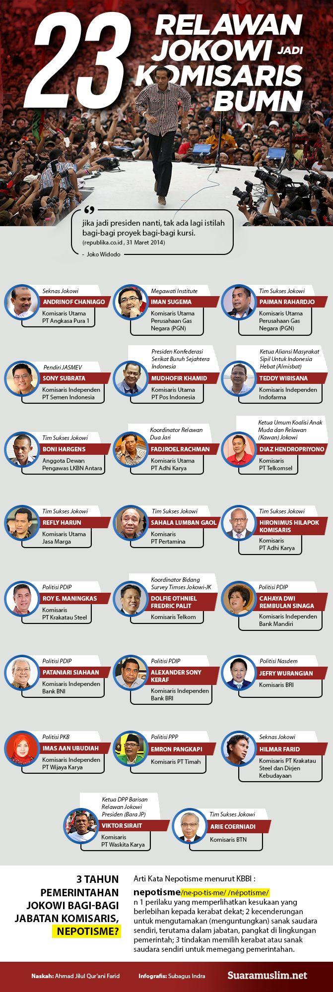 Gambar Pahlawan Pergerakan Nasional Indonesia