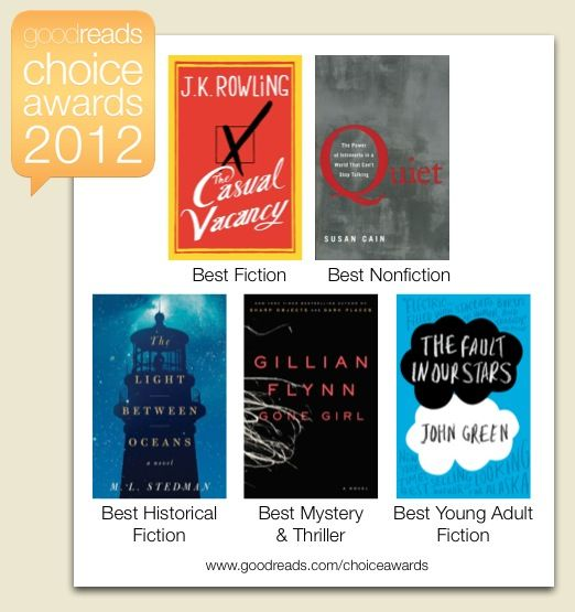 The Winners of the 2012 Goodreads Choice Awards