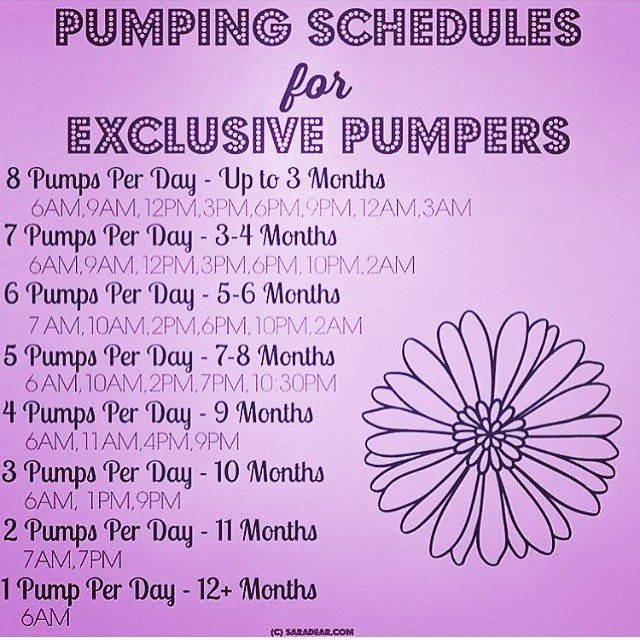 Heres a schedule for my pumping mamas happy fridays gorgeous moms of ig pumping schedulefeeding newborn schedulebreastfeed