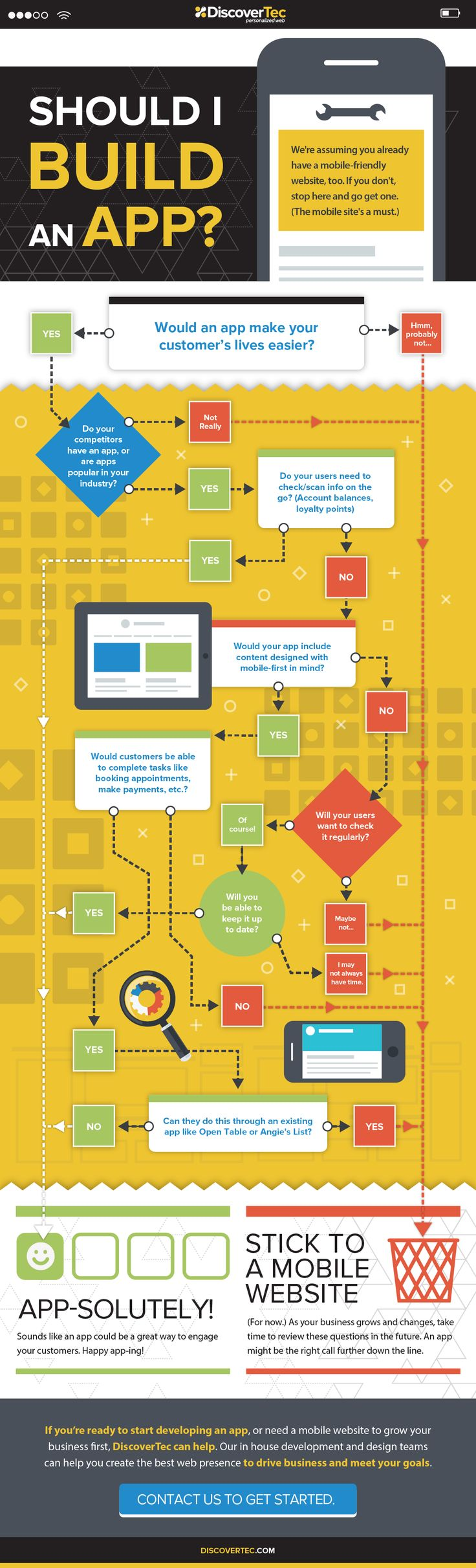 Do you need to build an App? Use this Infographic to see if it's necessary to build one or not.