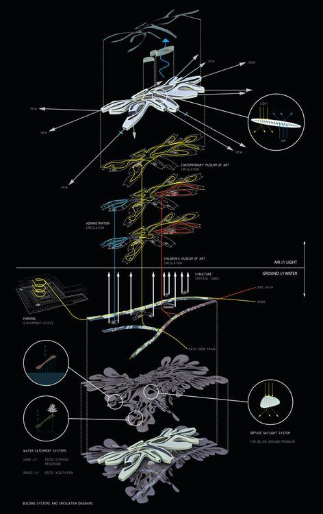 architectural diagram | Tumblr