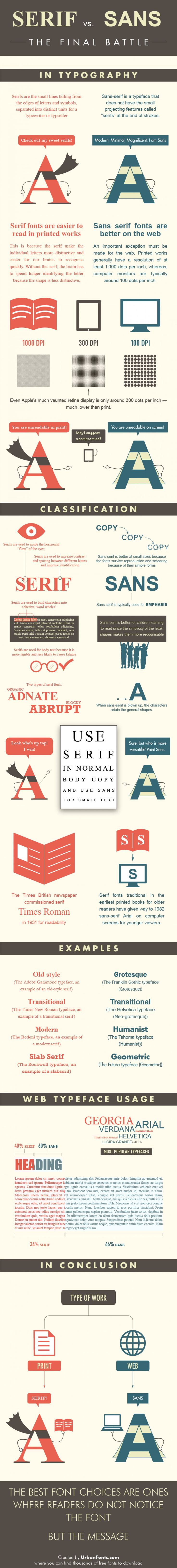 The Final Show Down Between The Fonts, Serif Vs Sans. Urban Fonts Have  Developed This Infographic For You All To Decide Which One Is Best For You.
