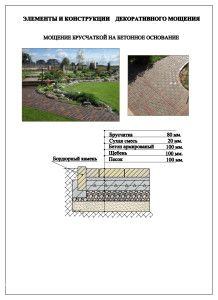 Мощение брусчаткой на бетонное основание - технологический разрез  Конструктивные чертежи. Это технологические разрезы мощений дорожек, площадок, тропиночных зон и подпорных стенок используемых в проекте.