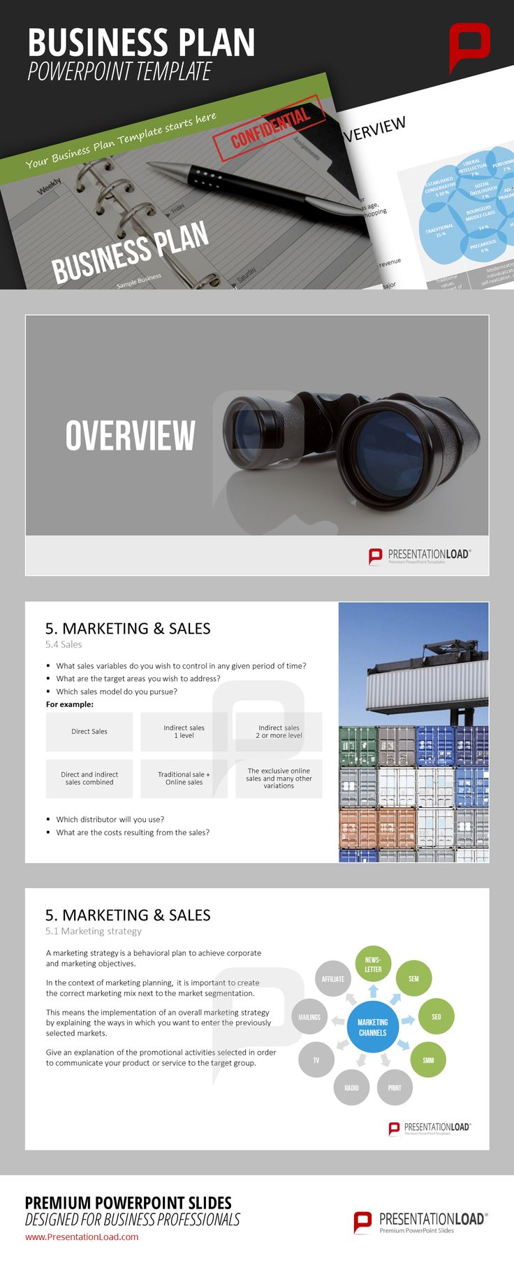 72 best BUSINESS PLANNING // POWERPOINT TEMPLATES images on ...