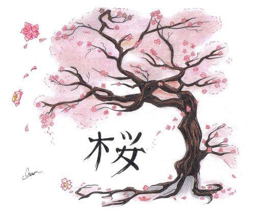 como dibujar flor de cerezo - Buscar con Google